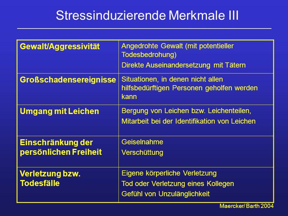 Stressinduzierende Merkmale III Maercker/ Barth 2004 Gewalt/Aggressivität Angedrohte Gewalt (mit potentieller Todesbedrohung) Direkte Auseinandersetzu