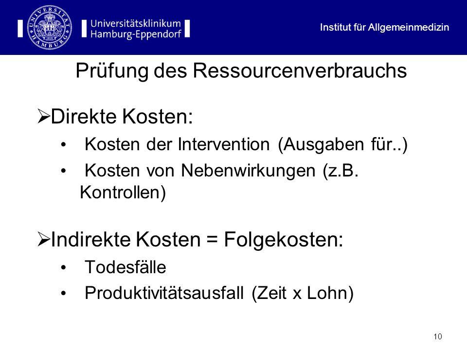 Institut für Allgemeinmedizin 10 Prüfung des Ressourcenverbrauchs Direkte Kosten: Kosten der Intervention (Ausgaben für..) Kosten von Nebenwirkungen (