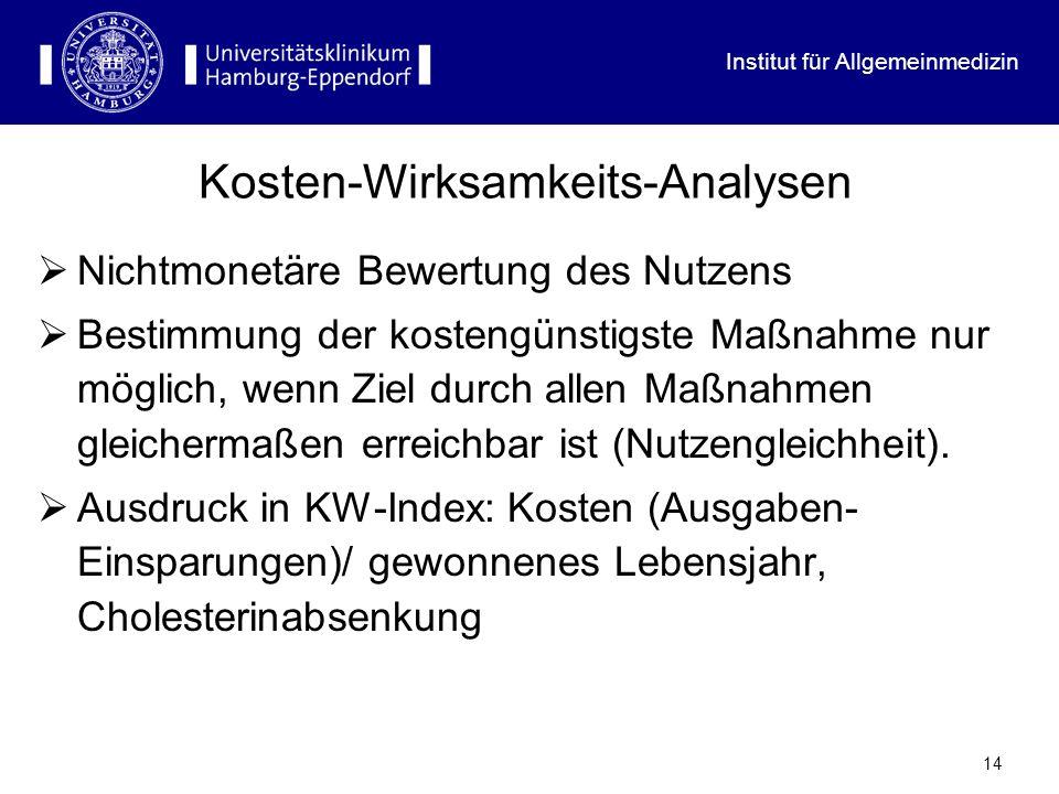 Institut für Allgemeinmedizin 14 Kosten-Wirksamkeits-Analysen Nichtmonetäre Bewertung des Nutzens Bestimmung der kostengünstigste Maßnahme nur möglich