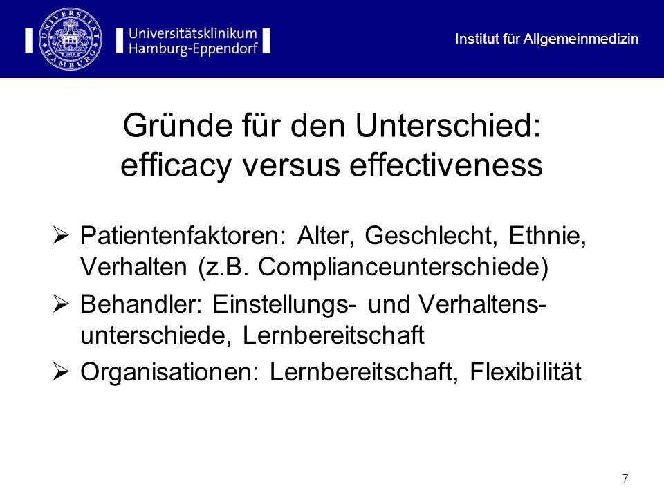 Institut für Allgemeinmedizin 7 Gründe für den Unterschied: efficacy versus effectiveness Patientenfaktoren: Alter, Geschlecht, Ethnie, Verhalten (z.B