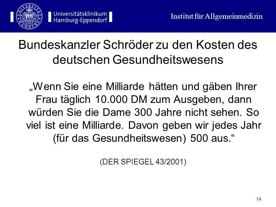 Institut für Allgemeinmedizin 13 Finanzströme in deutschen Gesundheitswesen