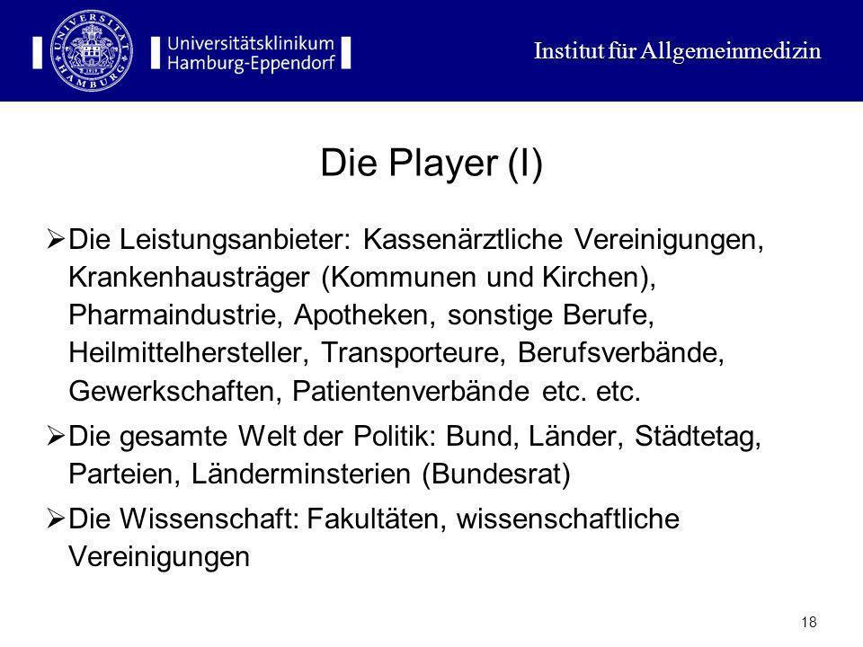 Institut für Allgemeinmedizin 17 Die Player