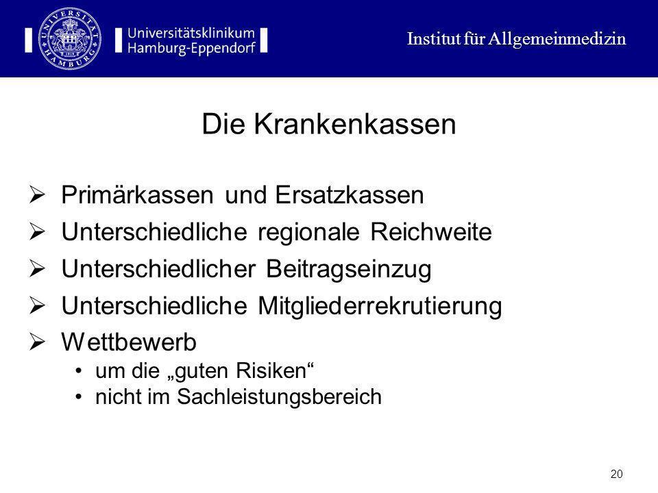 Institut für Allgemeinmedizin 19 Die Player (II) Gemeinsame Bundesausschuss (seit GMG 2004) Krankenkassen, Leistungserbringer, Unparteiische und Patie