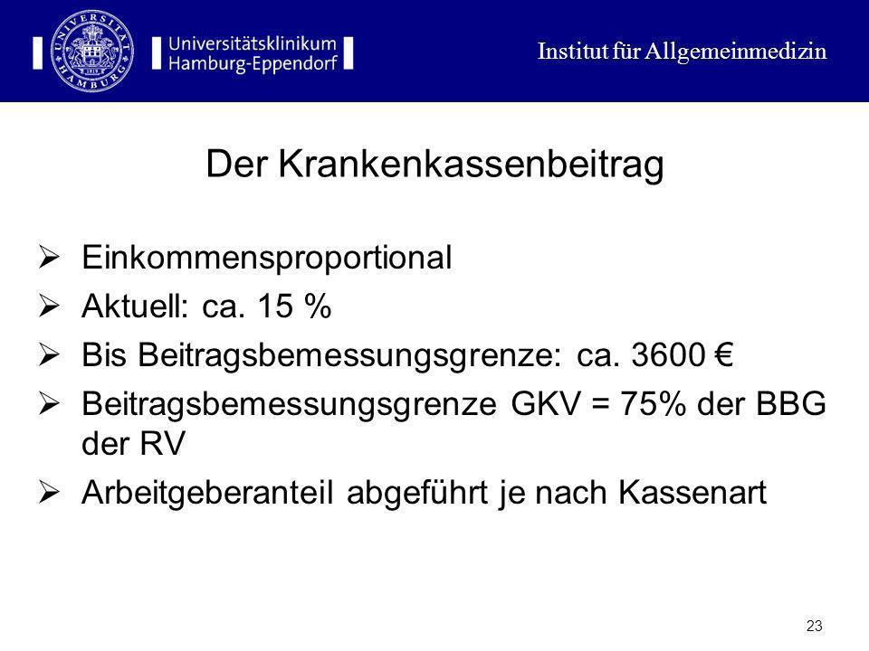 Institut für Allgemeinmedizin 22 Krankenkassenstruktur (Marktanteil)
