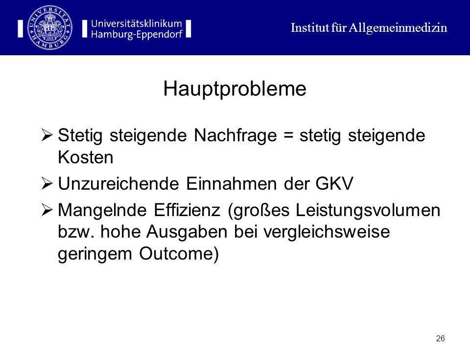 Institut für Allgemeinmedizin 25 Kostenstruktur GKV