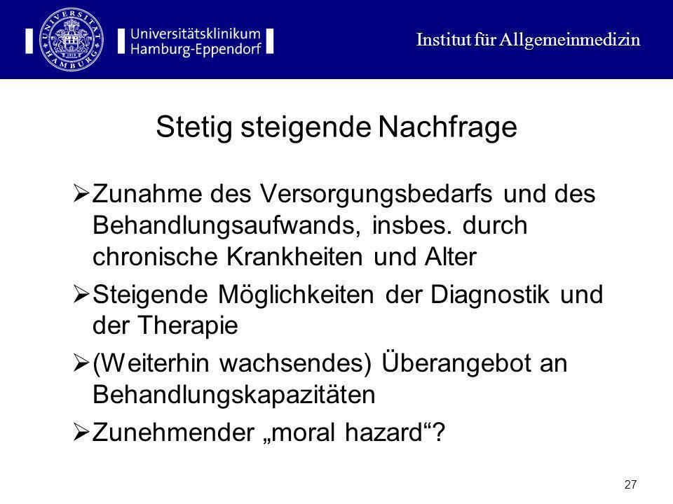Institut für Allgemeinmedizin 26 Hauptprobleme Stetig steigende Nachfrage = stetig steigende Kosten Unzureichende Einnahmen der GKV Mangelnde Effizien