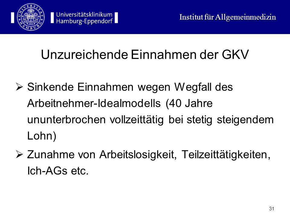 Institut für Allgemeinmedizin 30 Ebenso: Häufigkeit von Röntgenuntersuchungen?