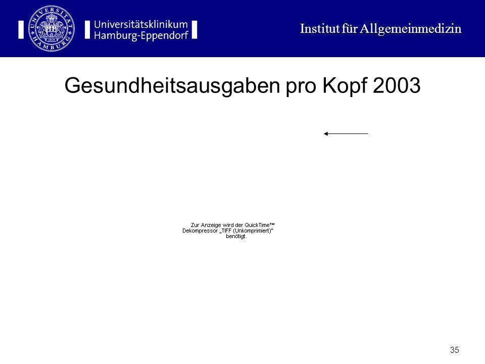 Institut für Allgemeinmedizin 34 Gesundheitsausgaben pro Kopf 2004
