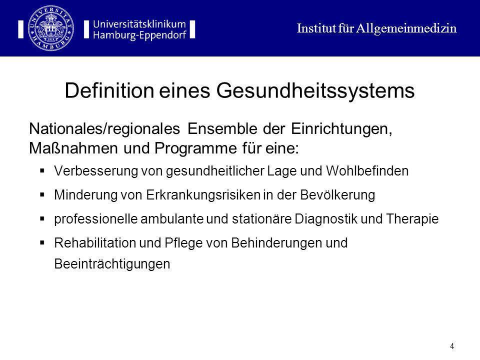 Institut für Allgemeinmedizin 3 Bezugsgrößen des Gesundheitssystems