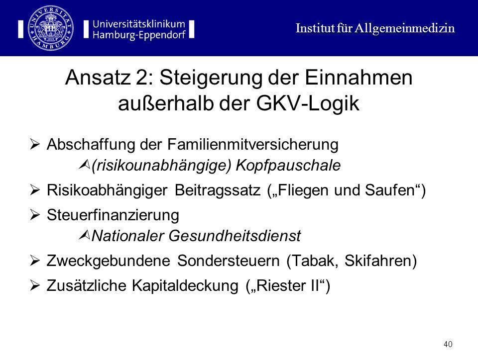 Institut für Allgemeinmedizin 39 Ansatz 1: Steigerung der Einnahmen innerhalb der GKV-Logik Erhöhung des Beitragssatzes Erhöhung der Versicherungspfli
