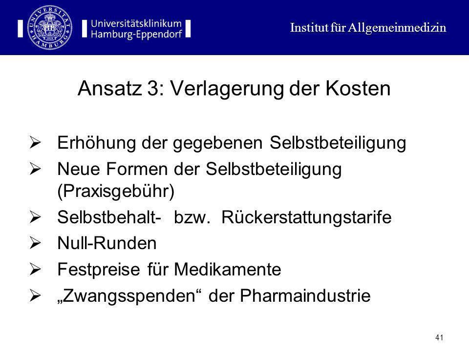 Institut für Allgemeinmedizin 40 Ansatz 2: Steigerung der Einnahmen außerhalb der GKV-Logik Abschaffung der Familienmitversicherung (risikounabhängige