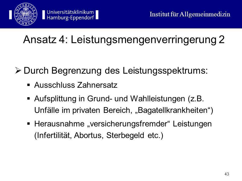 Institut für Allgemeinmedizin 42 Ansatz 4: Leistungsmengenverringerung 1 Durch Verknappung der Ressourcen Zulassungsbeschränkungen bei den Leistungsan