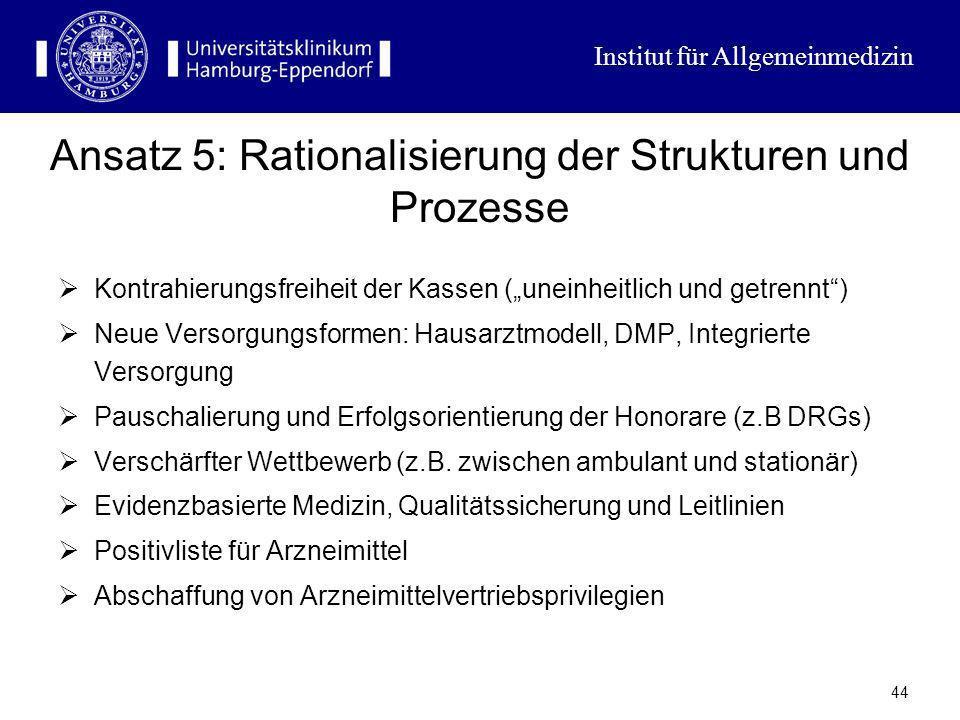 Institut für Allgemeinmedizin 43 Ansatz 4: Leistungsmengenverringerung 2 Durch Begrenzung des Leistungsspektrums: Ausschluss Zahnersatz Aufsplittung i