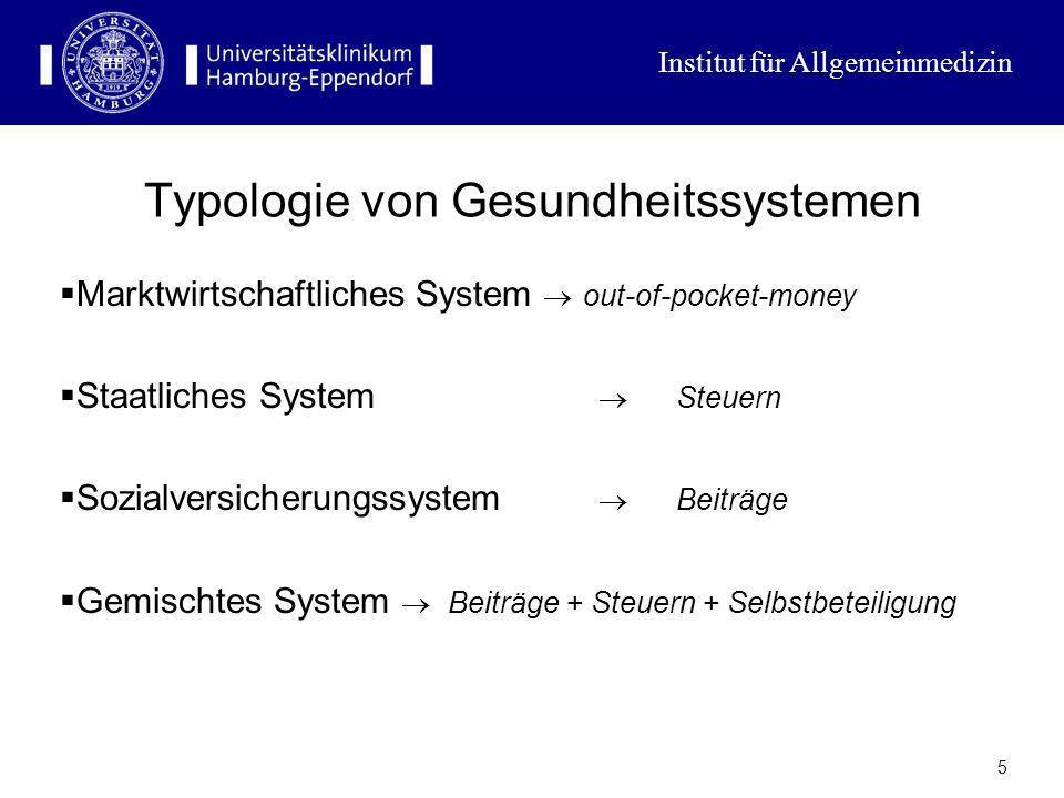 Institut für Allgemeinmedizin 4 Definition eines Gesundheitssystems Nationales/regionales Ensemble der Einrichtungen, Maßnahmen und Programme für eine