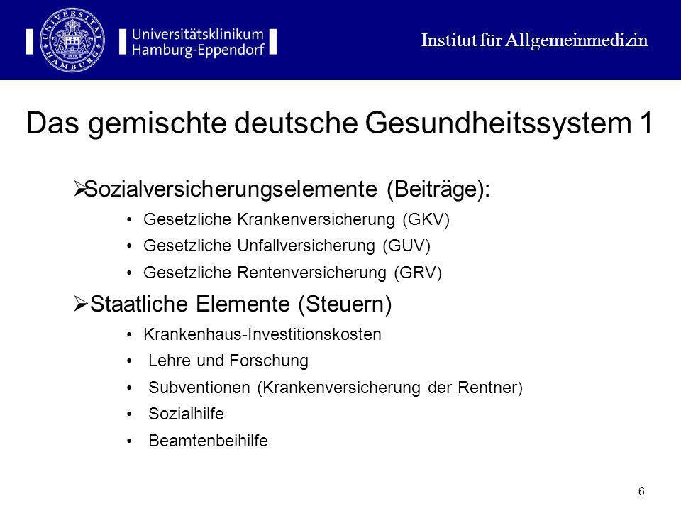 Institut für Allgemeinmedizin 5 Typologie von Gesundheitssystemen Marktwirtschaftliches System out-of-pocket-money Staatliches System Steuern Sozialve