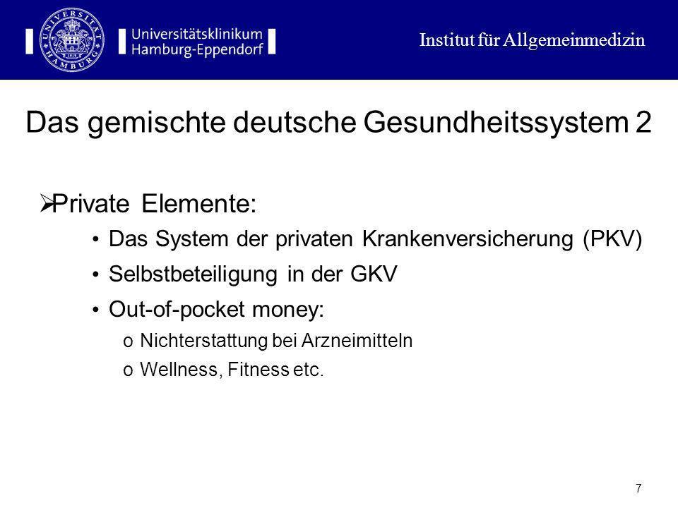 Institut für Allgemeinmedizin 6 Das gemischte deutsche Gesundheitssystem 1 Sozialversicherungselemente (Beiträge): Gesetzliche Krankenversicherung (GK