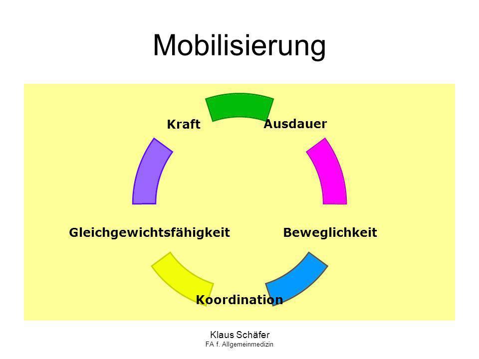 Klaus Schäfer FA f. Allgemeinmedizin Mobilisierung Kraft Gleichgewichtsfähigkeit Koordination Beweglichkeit Ausdauer