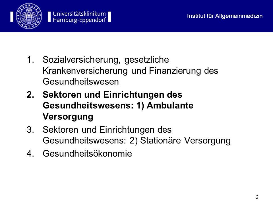 Institut für Allgemeinmedizin 32 Flankierende Maßnahmen (II) Leitlinienorientierung Obligates Qualitätsmanagement Projekt Qualitätssicherung Fortbildungspflicht Spezielle Vergütungsformen: Leistungskomplexe, Fallpauschalen etc.
