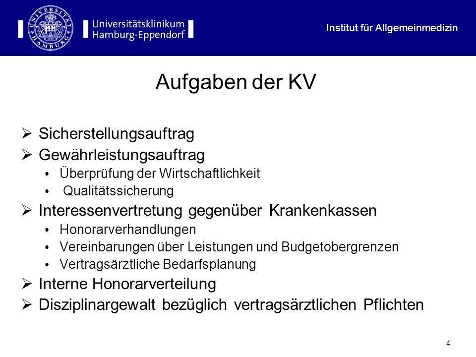 Institut für Allgemeinmedizin 3 Was ist die vertragsärztliche Versorgung.