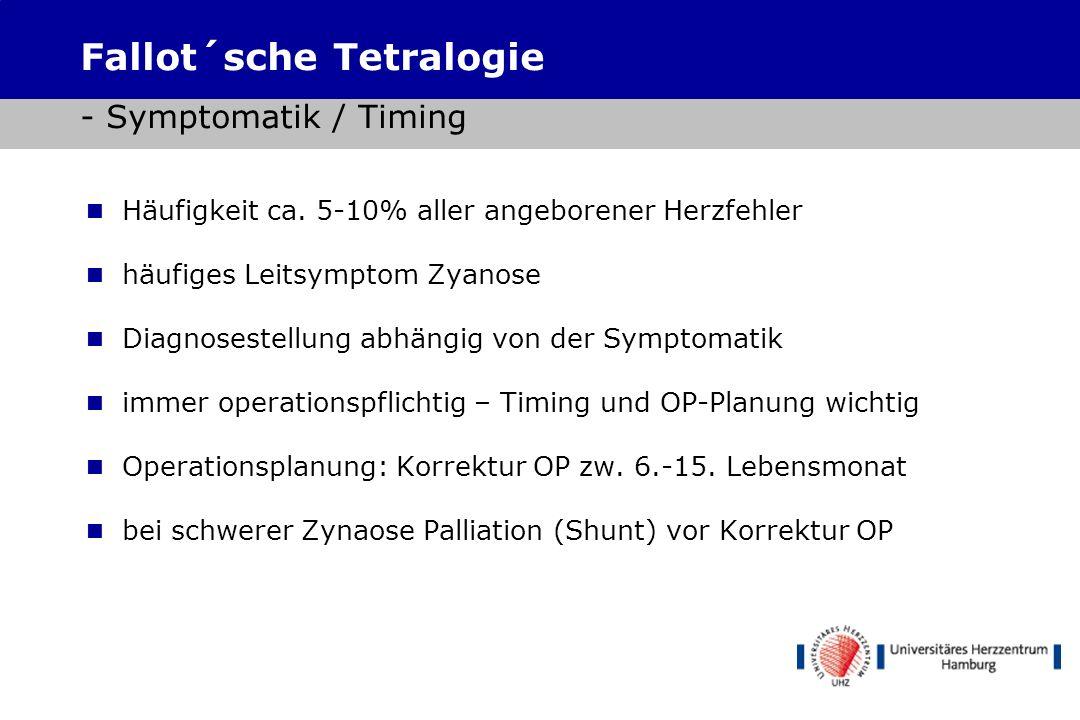 Pulmonalstenose Grosser VSD überreitende Aorta Rechtsherzhypertrophie Fallot´sche Tetralogie - Features / Timing