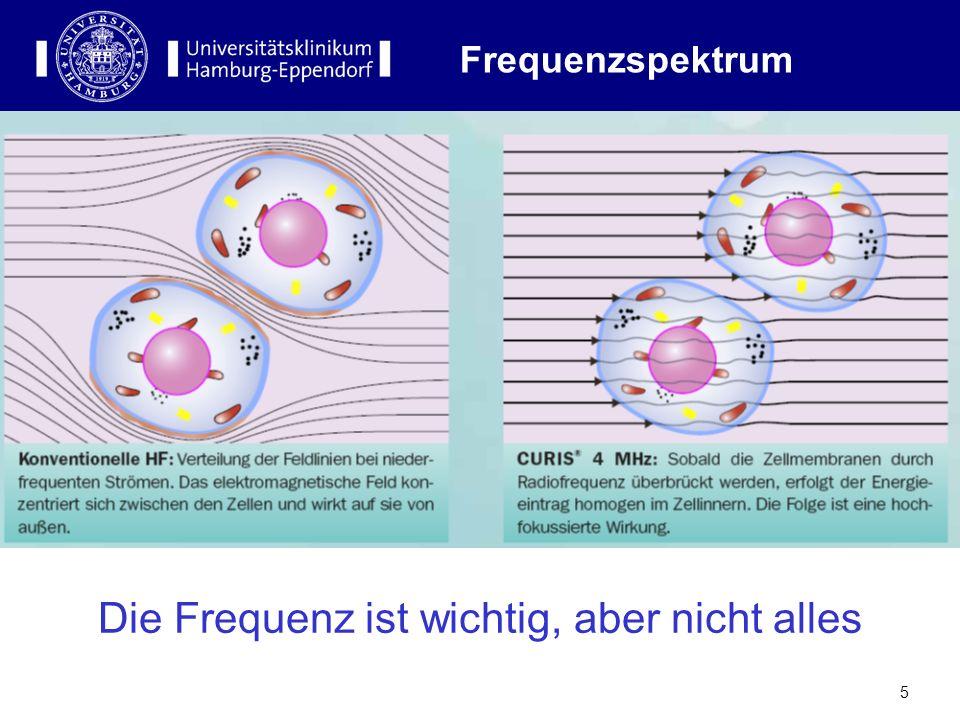 5 Frequenzspektrum Die Frequenz ist wichtig, aber nicht alles