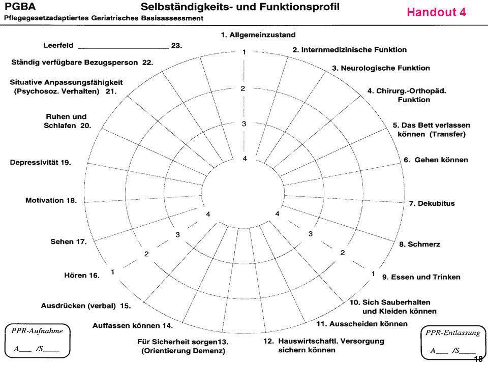 7 Beispielgrafik 1 Verfahren zur Funktions-/ und Fähigkeitseinschätzung 19