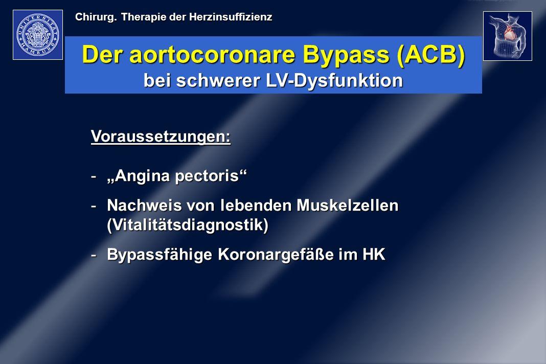 Chirurg. Therapie der Herzinsuffizienz Voraussetzungen: -Angina pectoris -Nachweis von lebenden Muskelzellen (Vitalitätsdiagnostik) -Bypassfähige Koro