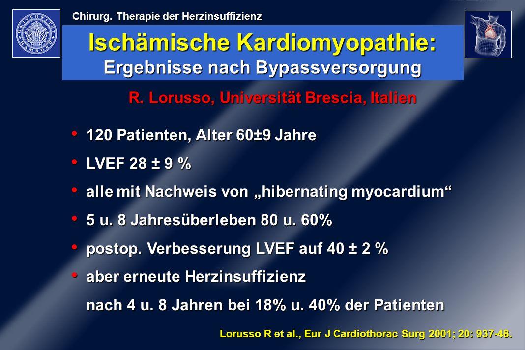Chirurg. Therapie der Herzinsuffizienz Ischämische Kardiomyopathie: Ergebnisse nach Bypassversorgung 120 Patienten, Alter 60±9 Jahre 120 Patienten, Al