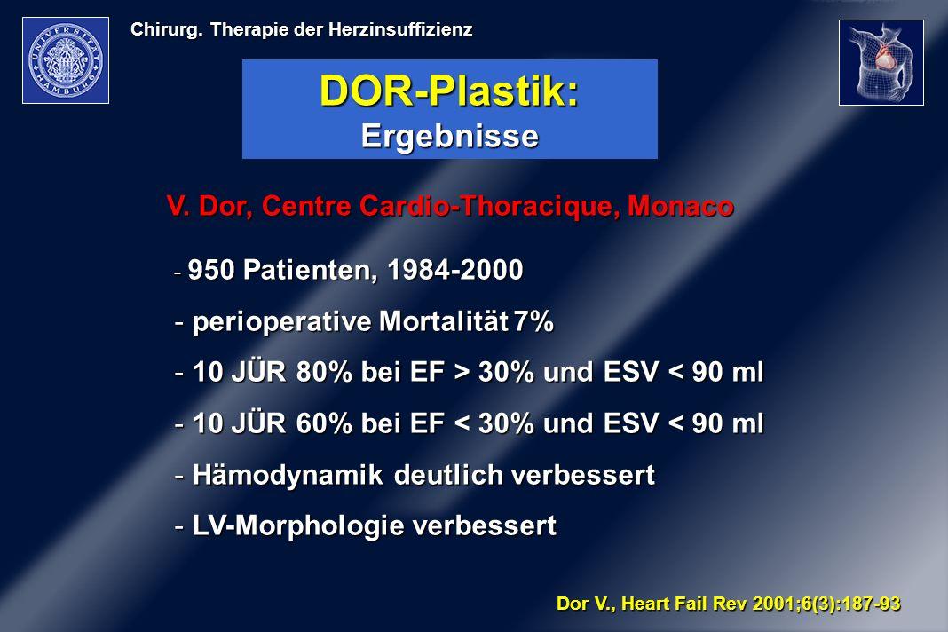 Chirurg. Therapie der Herzinsuffizienz V. Dor, Centre Cardio-Thoracique, Monaco - 950 Patienten, 1984-2000 - perioperative Mortalität 7% - 10 JÜR 80%