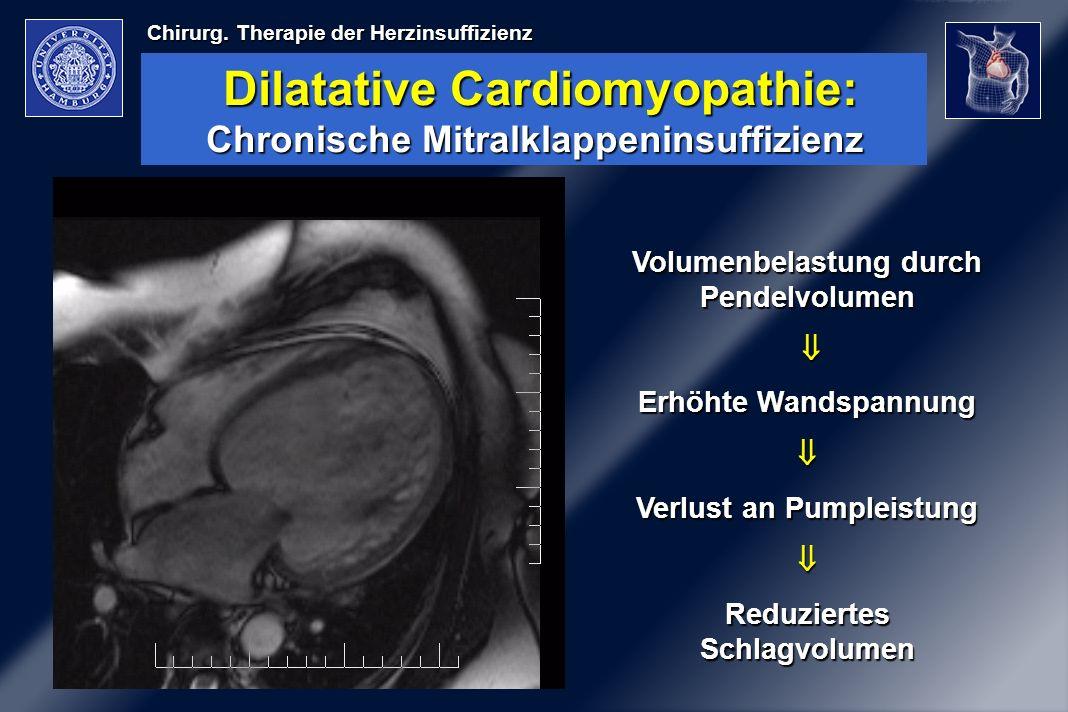 Chirurg. Therapie der Herzinsuffizienz Volumenbelastung durch Pendelvolumen Erhöhte Wandspannung Verlust an Pumpleistung Reduziertes Schlagvolumen Dil