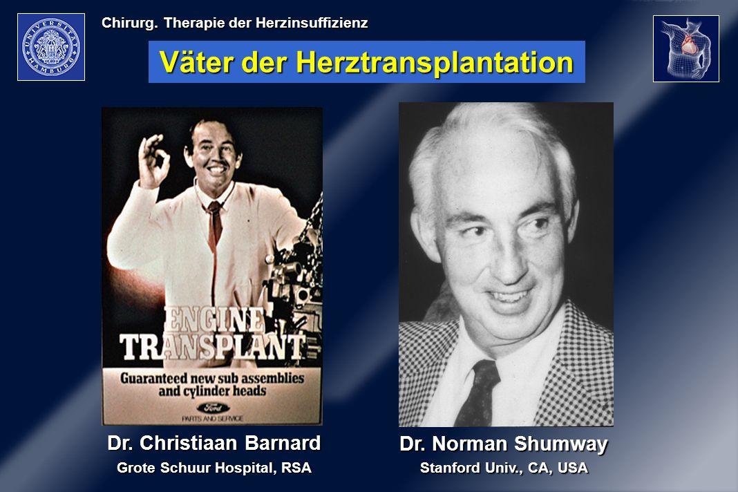 Chirurg. Therapie der Herzinsuffizienz Dr. Norman Shumway Stanford Univ., CA, USA Dr. Christiaan Barnard Grote Schuur Hospital, RSA Väter der Herztran