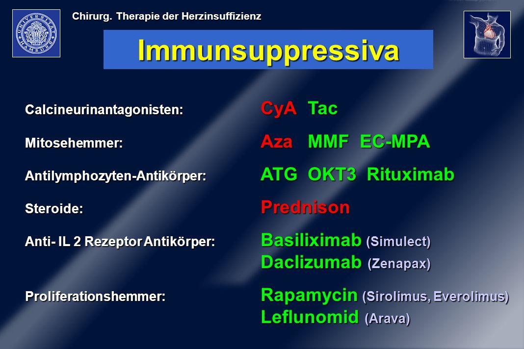 Chirurg. Therapie der Herzinsuffizienz Calcineurinantagonisten: CyATac Mitosehemmer: AzaMMF EC-MPA Antilymphozyten-Antikörper: ATGOKT3 Rituximab Stero
