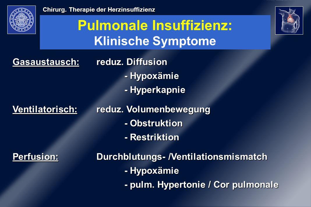 Chirurg. Therapie der Herzinsuffizienz Pulmonale Insuffizienz: Klinische Symptome Gasaustausch:reduz. Diffusion - Hypoxämie - Hyperkapnie Ventilatoris