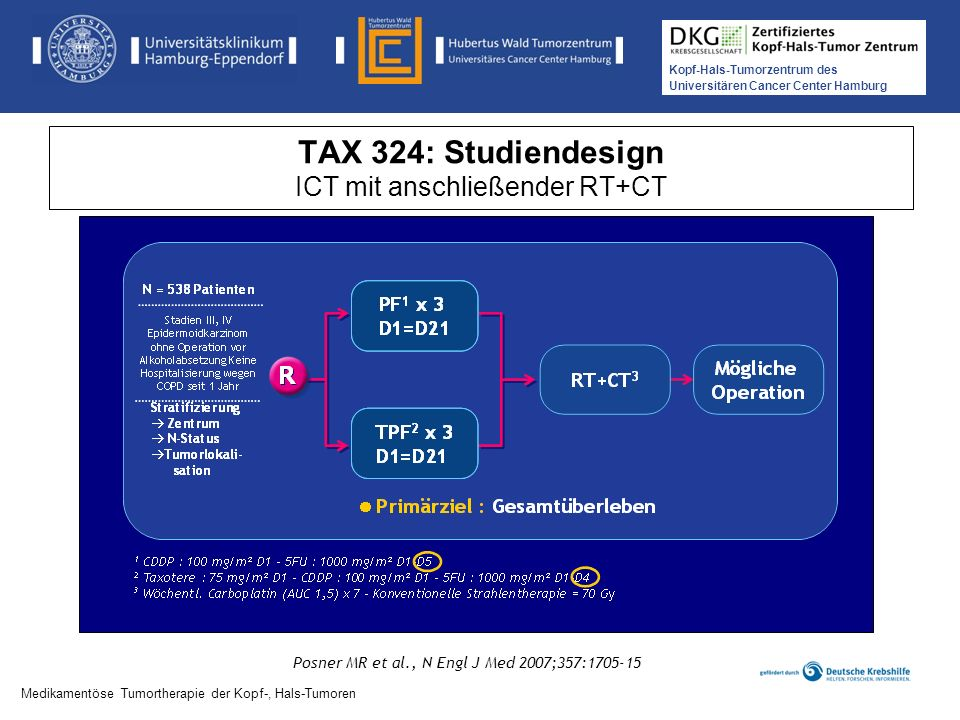 Kopf-Hals-Tumorzentrum des Universitären Cancer Center Hamburg Medikamentöse Tumortherapie der Kopf-, Hals-Tumoren TAX 324: Studiendesign ICT mit ansc