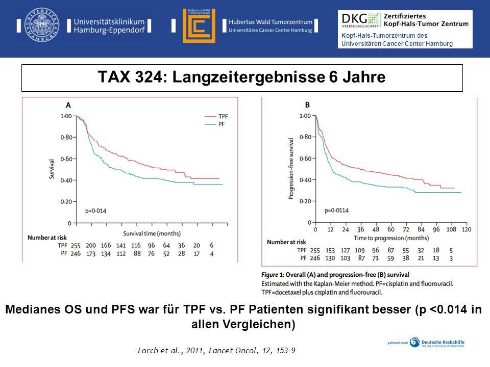 Kopf-Hals-Tumorzentrum des Universitären Cancer Center Hamburg Medikamentöse Tumortherapie der Kopf-, Hals-Tumoren TAX 324: Langzeitergebnisse 6 Jahre