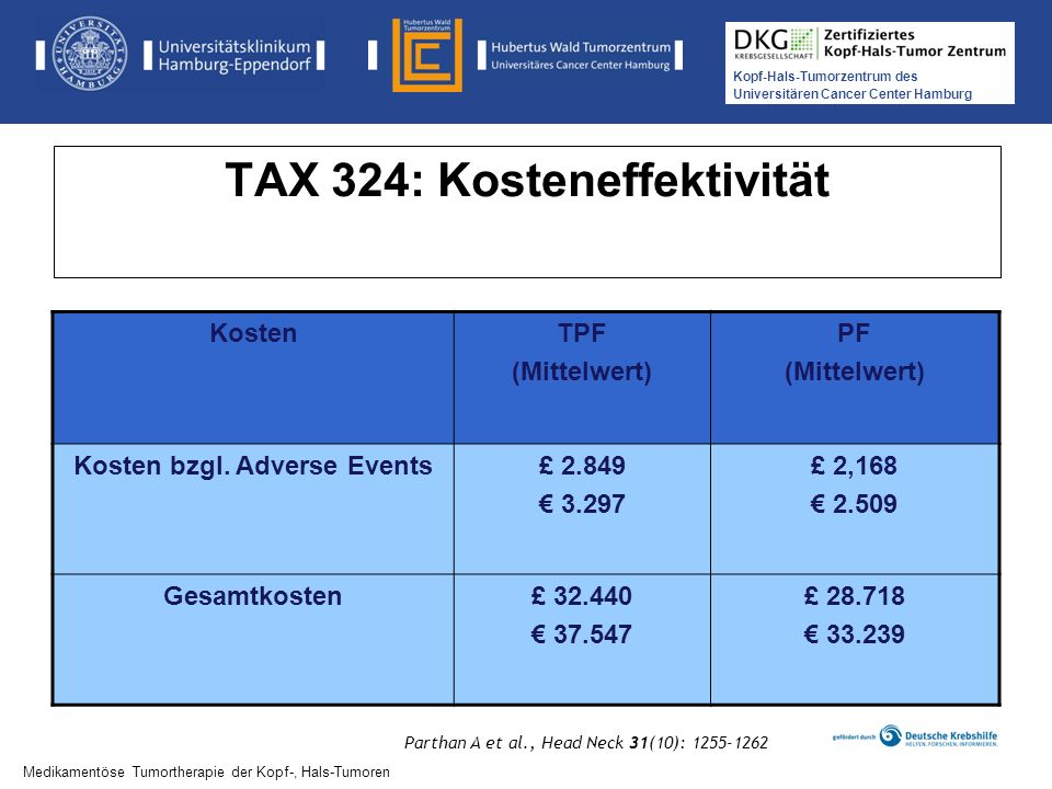 Kopf-Hals-Tumorzentrum des Universitären Cancer Center Hamburg Medikamentöse Tumortherapie der Kopf-, Hals-Tumoren TAX 324: Kosteneffektivität Parthan