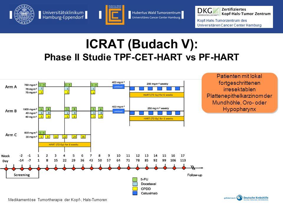 Kopf-Hals-Tumorzentrum des Universitären Cancer Center Hamburg Medikamentöse Tumortherapie der Kopf-, Hals-Tumoren ICRAT (Budach V): Phase II Studie T