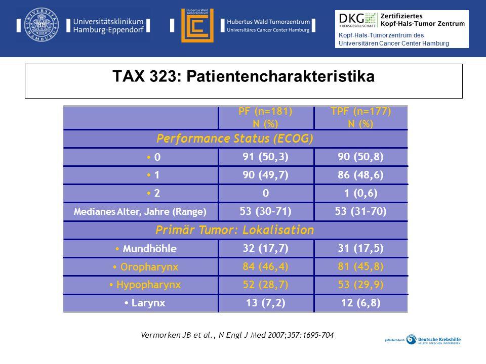 Kopf-Hals-Tumorzentrum des Universitären Cancer Center Hamburg Medikamentöse Tumortherapie der Kopf-, Hals-Tumoren Im TPF – Arm wurden protokollgemäß prophylaktisch Antibiotika verabreicht NCIC-CTC Grad 3-4 Toxizität PF (n=179) N (%) TPF (n=173) N (%) Anämie/Thrombozytopenie13/189/5 Neutropenie5377 Übelkeit /Erbrechen7/5<1/<1 Diarrhoe33 Stomatitis115 Infektionen67 Febrile Neutropenie35 TAX 323: Toxizität Vermorken JB et al., N Engl J Med 2007;357:1695-704