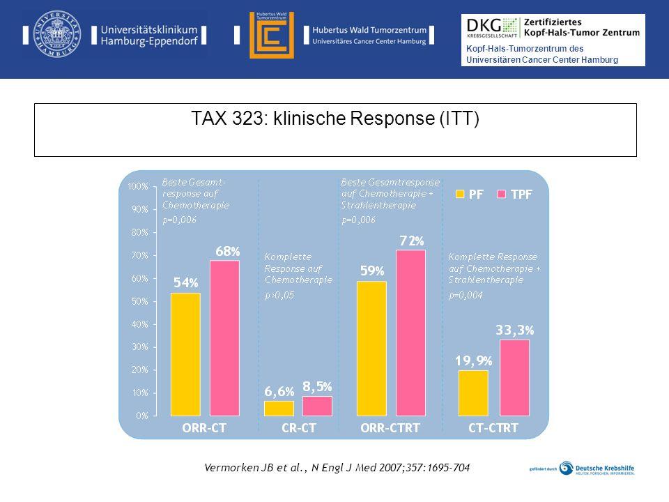 Kopf-Hals-Tumorzentrum des Universitären Cancer Center Hamburg Medikamentöse Tumortherapie der Kopf-, Hals-Tumoren TAX 324: HPV OS*HPV+ N=56HPV- N=55 1-yr93% (82-97)69% (54-79) 2-yr89% (78-95)48% (34-61) 3-yr87% (75-94)41% (28-53) 5-yr82% (69-90)35% (23-48) PFS* 1-yr85% (73-92)52% (38-64) 2-yr83% (70-91)35% (23-48) 3-yr81% (68-90)33% (21-46) 5-yr78% (64-87)28% (17-40) Posner MR et al, J Clin Oncol; 28 (suppl.): 5525, 2010 OS und PFS nach 1 bis 5 Jahren war für HPV+ vs.