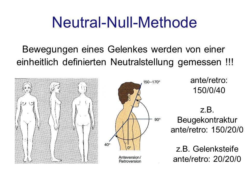 Neutral-Null-Methode Bewegungen eines Gelenkes werden von einer einheitlich definierten Neutralstellung gemessen !!! ante/retro: 150/0/40 z.B. Beugeko