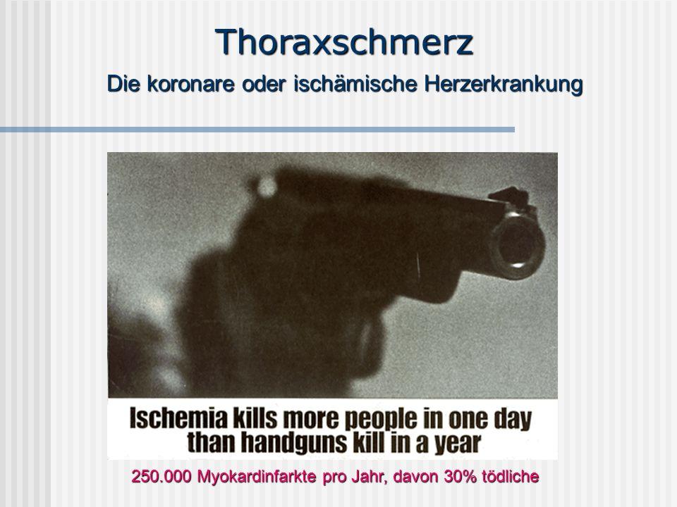 Thoraxschmerz Die koronare oder ischämische Herzerkrankung 250.000 Myokardinfarkte pro Jahr, davon 30% tödliche