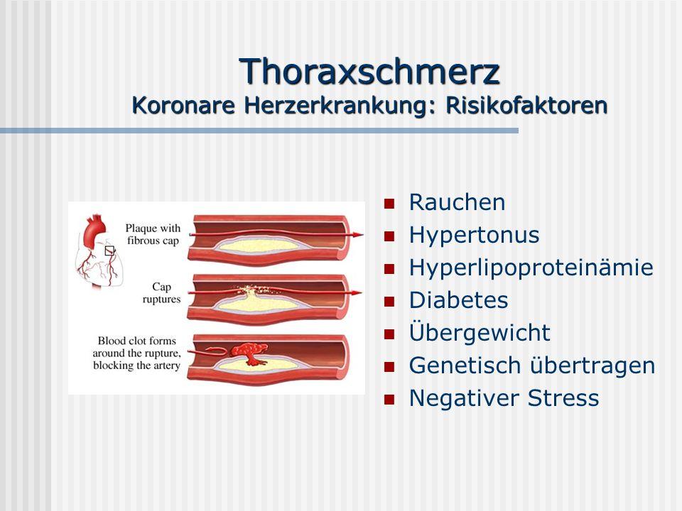 Thoraxschmerz Koronare Herzerkrankung: Risikofaktoren Rauchen Hypertonus Hyperlipoproteinämie Diabetes Übergewicht Genetisch übertragen Negativer Stre