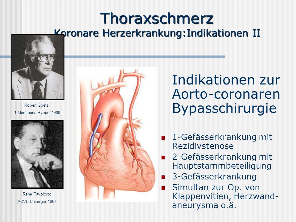 Thoraxschmerz Koronare Herzerkrankung:Indikationen II Indikationen zur Aorto-coronaren Bypasschirurgie 1-Gefässerkrankung mit Rezidivstenose 2-Gefässe