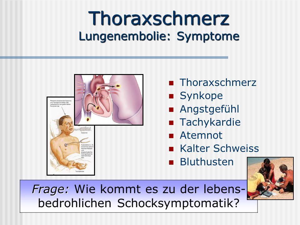 Thoraxschmerz Aortenbogenaneurysma Problem: Hirnprotektion Technik: Selektive orthograde oder retrograde Hirnperfusion bei Kreislaufstillstand in tiefer Körperhypo- thermie (22-25ºC) orthograd retrograd