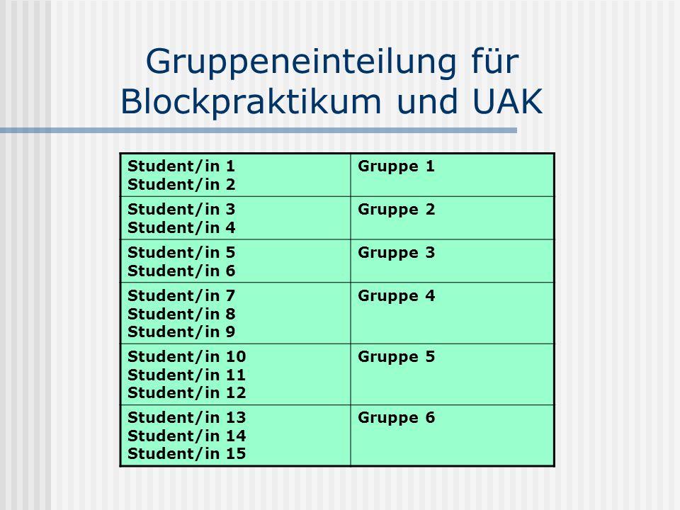 Gruppeneinteilung für Blockpraktikum und UAK Student/in 1 Student/in 2 Gruppe 1 Student/in 3 Student/in 4 Gruppe 2 Student/in 5 Student/in 6 Gruppe 3
