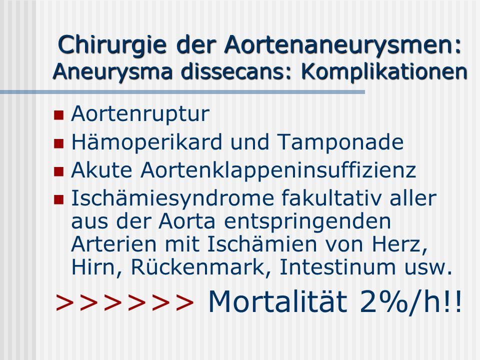 Chirurgie der Aortenaneurysmen: Aneurysma dissecans: Komplikationen Aortenruptur Hämoperikard und Tamponade Akute Aortenklappeninsuffizienz Ischämiesy