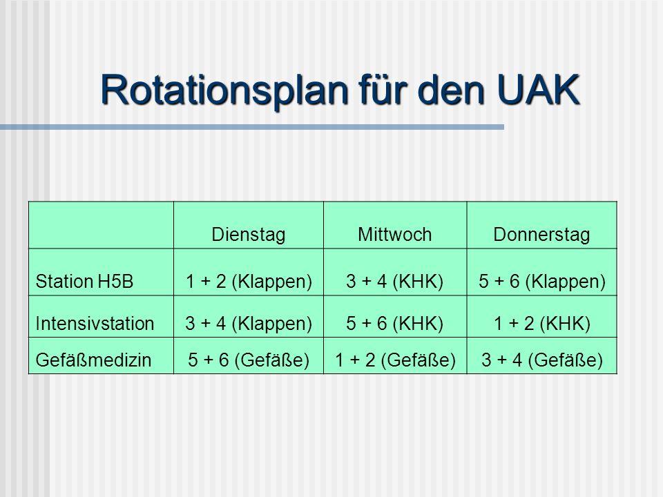 Rotationsplan für den UAK DienstagMittwochDonnerstag Station H5B1 + 2 (Klappen)3 + 4 (KHK)5 + 6 (Klappen) Intensivstation3 + 4 (Klappen)5 + 6 (KHK)1 +