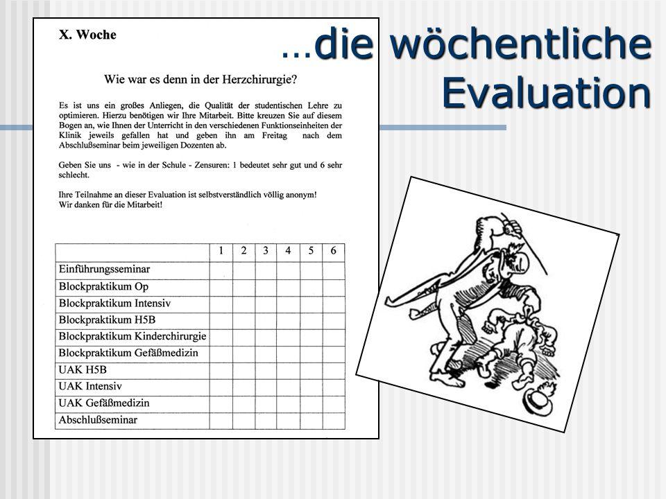die wöchentliche Evaluation …die wöchentliche Evaluation