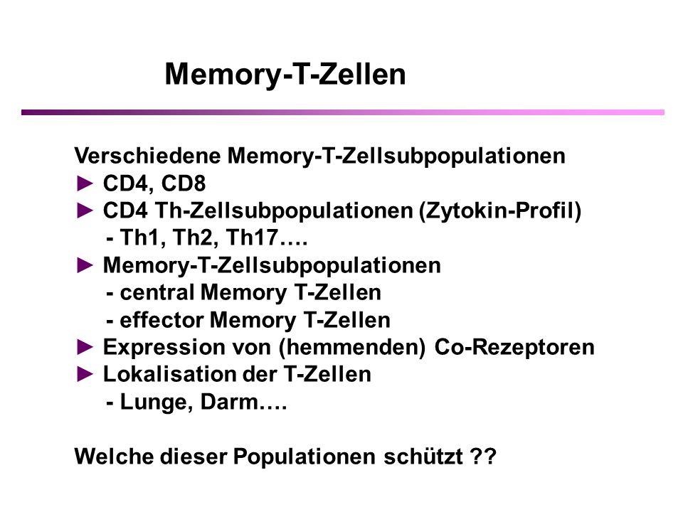 Sallusto et al, Science 1999 CD4 CD8 CD4 Central vs Effector-Memory T-Zellen
