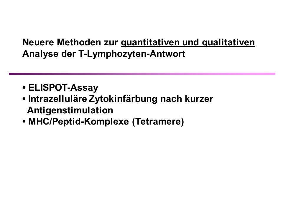 Neuere Methoden zur quantitativen und qualitativen Analyse der T-Lymphozyten-Antwort ELISPOT-Assay Intrazelluläre Zytokinfärbung nach kurzer Antigenstimulation MHC/Peptid-Komplexe (Tetramere)